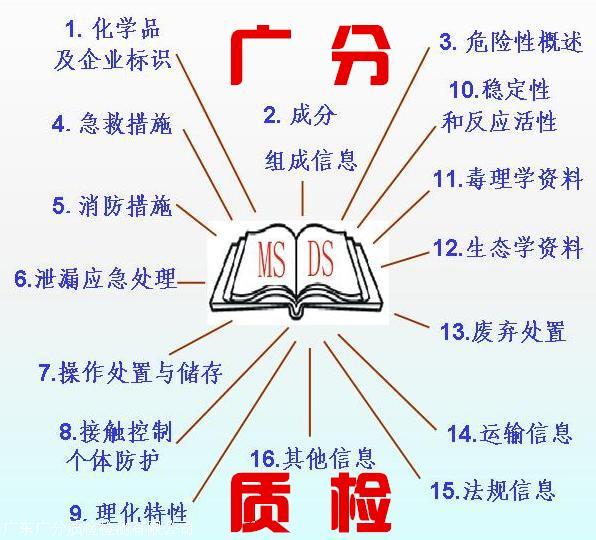 惠州消毒液辦理MSDS中英文證書