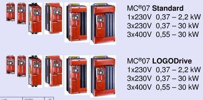 C3  5SX2(SIEMENS) HPU690/096D1